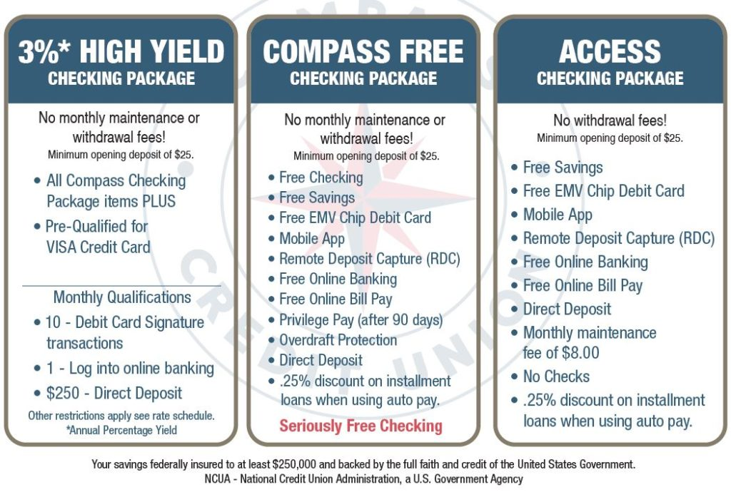 Checking & Savings